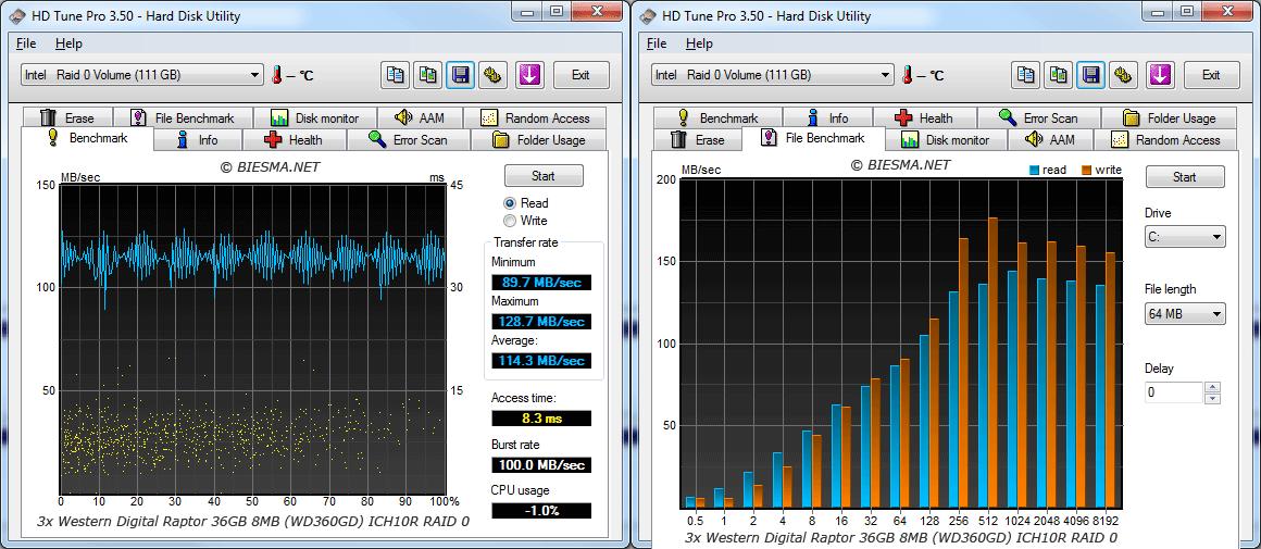 3x Western Digital Raptor 36GB 8MB (WD360GD) ICH10R RAID0